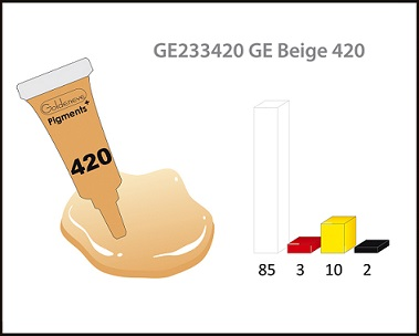 Пигмент Goldeneye PLUS 3мл Beige 420