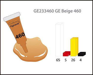 Пигмент Goldeneye PLUS 3мл Beige 460